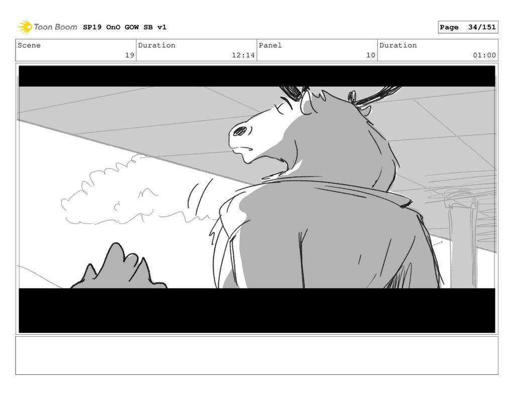 Scene 19 Duration 12:14 Panel 10 Duration 01:00...