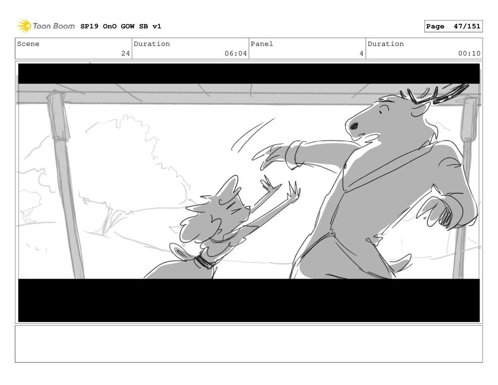 Scene 24 Duration 06:04 Panel 4 Duration 00:10 ...