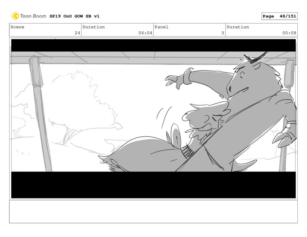 Scene 24 Duration 06:04 Panel 5 Duration 00:08 ...