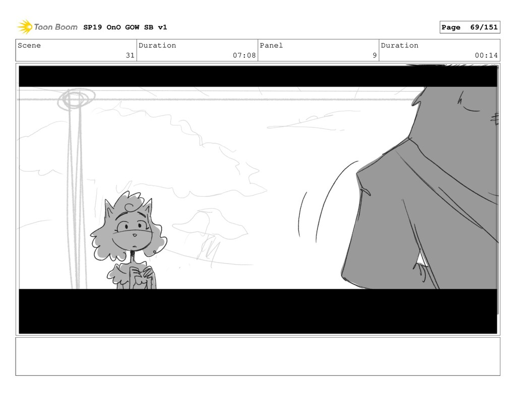 Scene 31 Duration 07:08 Panel 9 Duration 00:14 ...