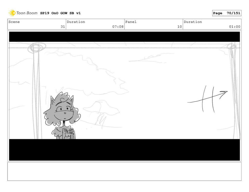 Scene 31 Duration 07:08 Panel 10 Duration 01:00...