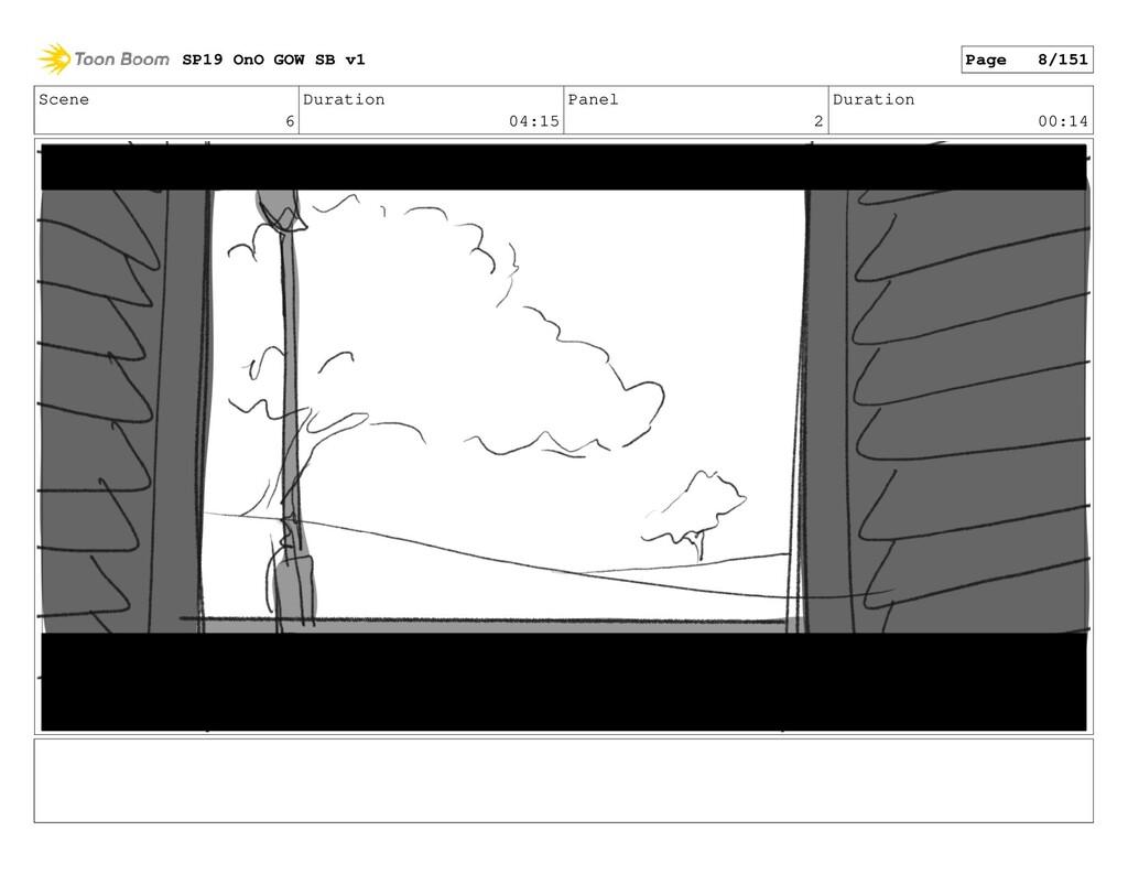 Scene 6 Duration 04:15 Panel 2 Duration 00:14 S...