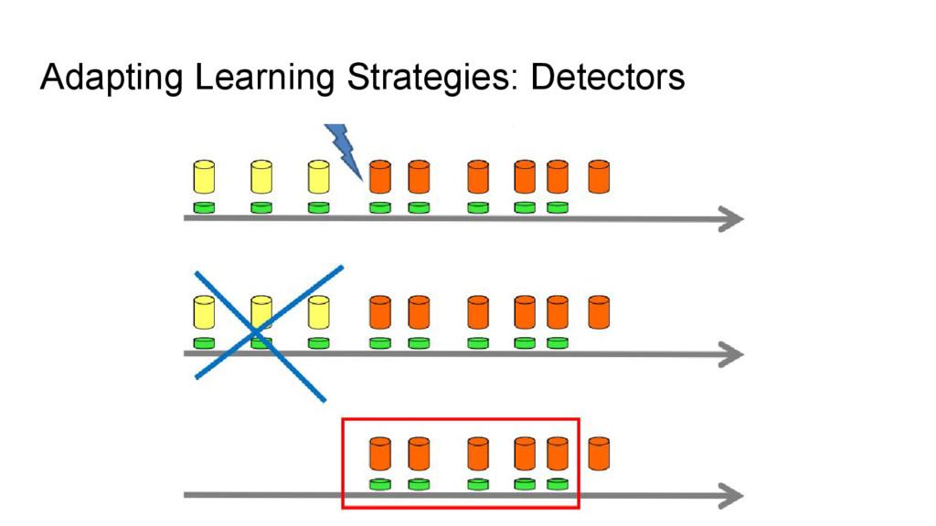 Adapting Learning Strategies: Detectors