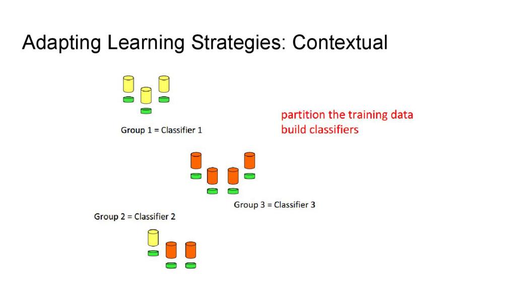 Adapting Learning Strategies: Contextual
