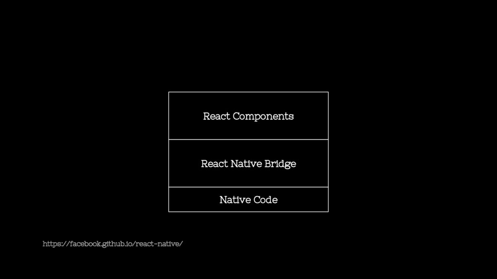 React Components React Native Bridge Native Cod...
