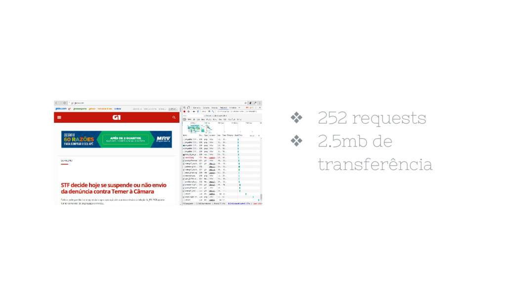 ❖ 252 requests ❖ 2.5mb de transferência