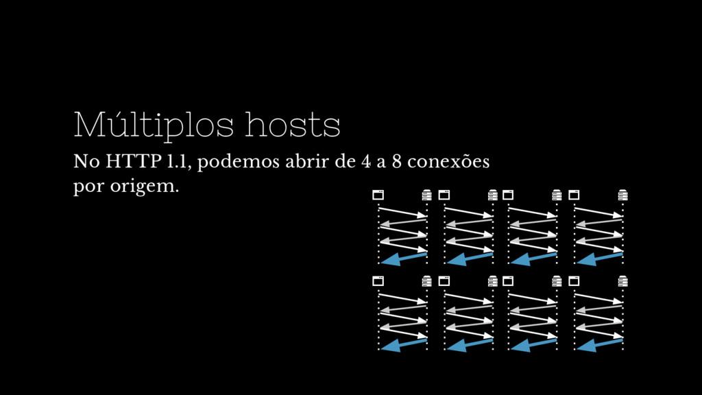 Múltiplos hosts No HTTP 1.1, podemos abrir de 4...