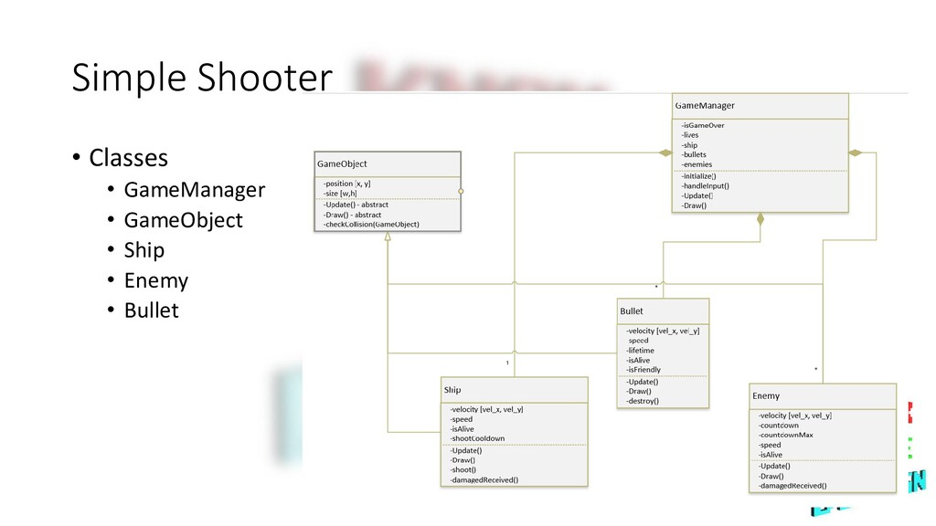 Simple Shooter • Classes • GameManager • GameOb...