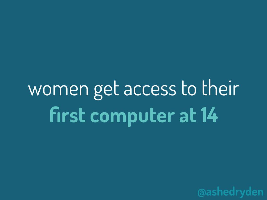 @ashedryden women get access to their first comp...