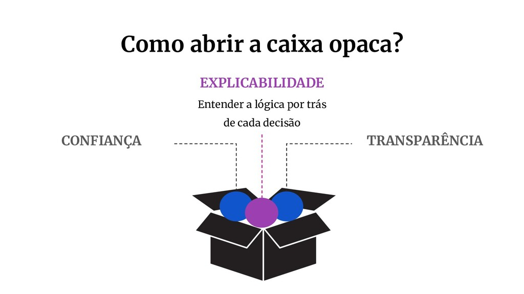 Como abrir a caixa opaca? CONFIANÇA EXPLICABILI...