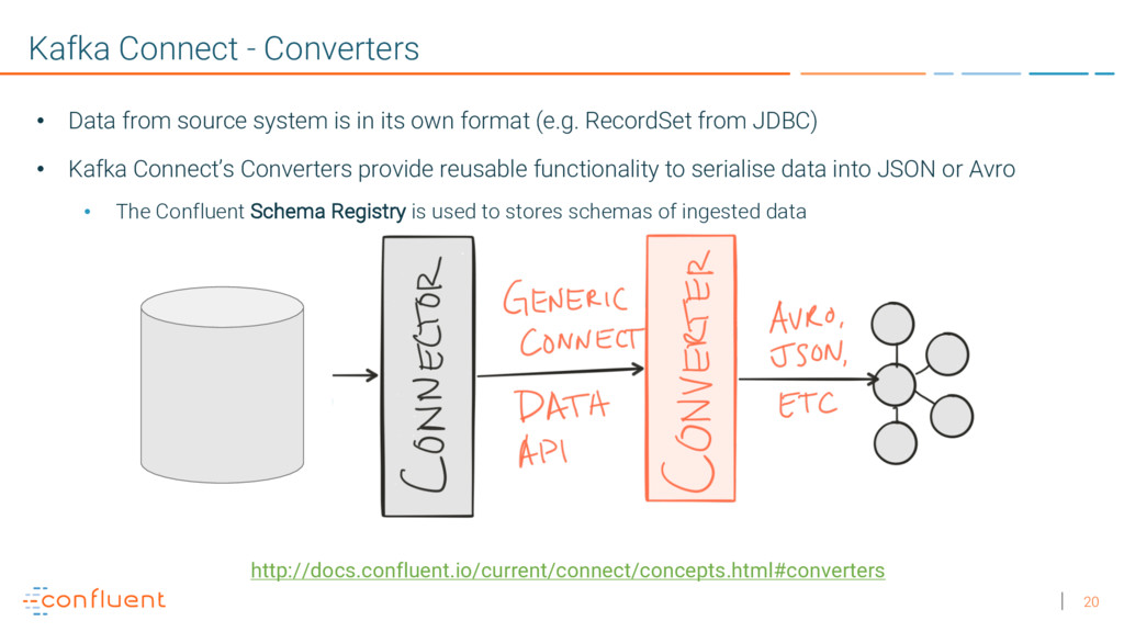 20 Kafka Connect - Converters • Data from sourc...
