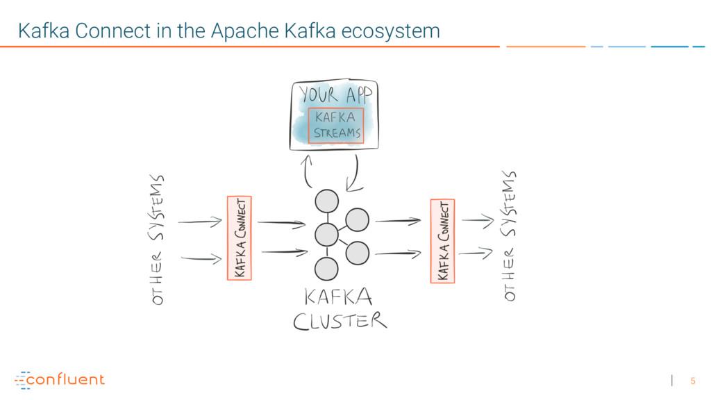 5 Kafka Connect in the Apache Kafka ecosystem