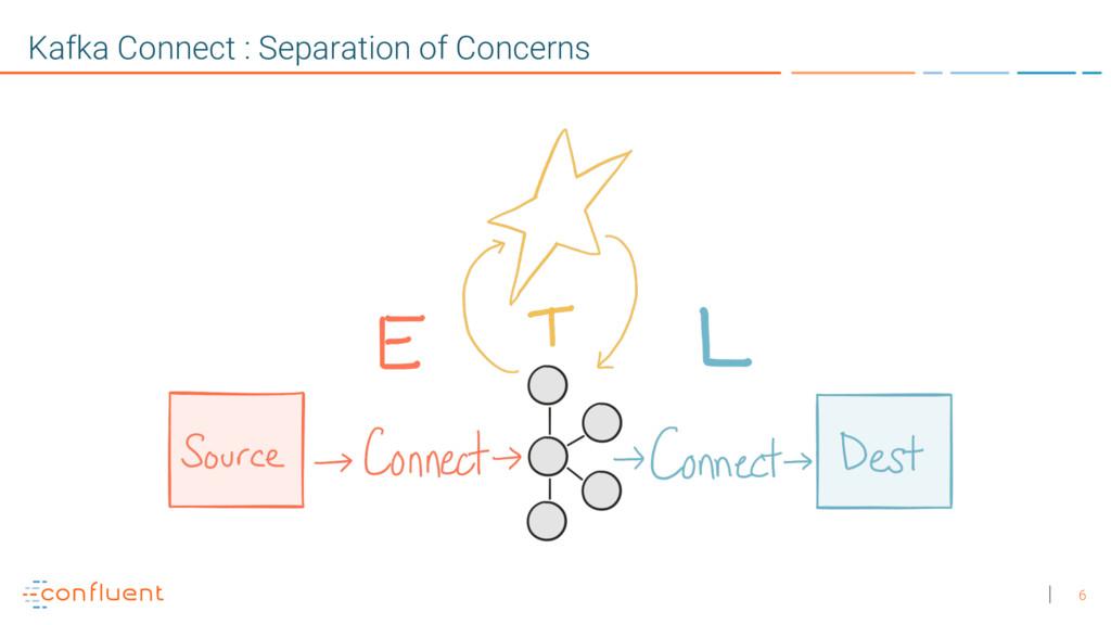 6 Kafka Connect : Separation of Concerns
