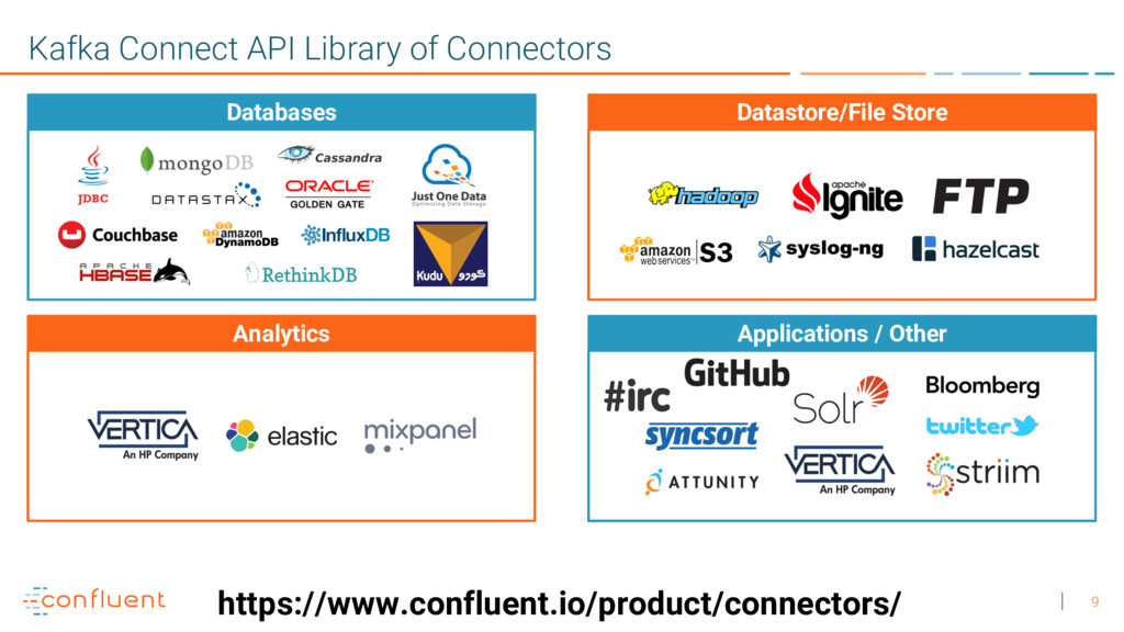 9 Kafka Connect API Library of Connectors Datab...