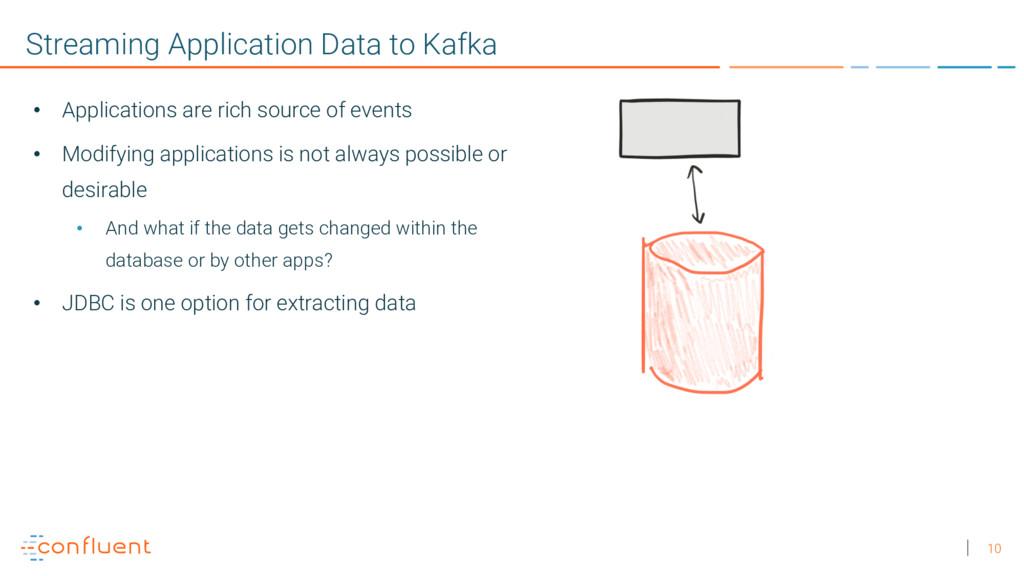 10 Streaming Application Data to Kafka • Applic...