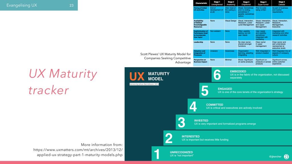Evangelising UX @laura_yarrow 23 UX Maturity tr...