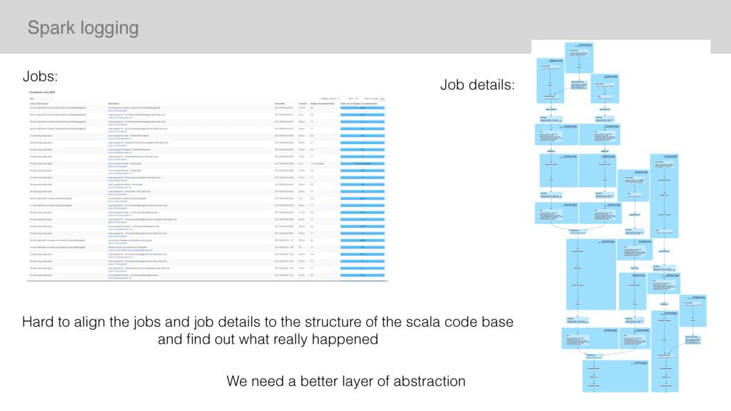 Spark logging Jobs: Job details: Hard to align ...