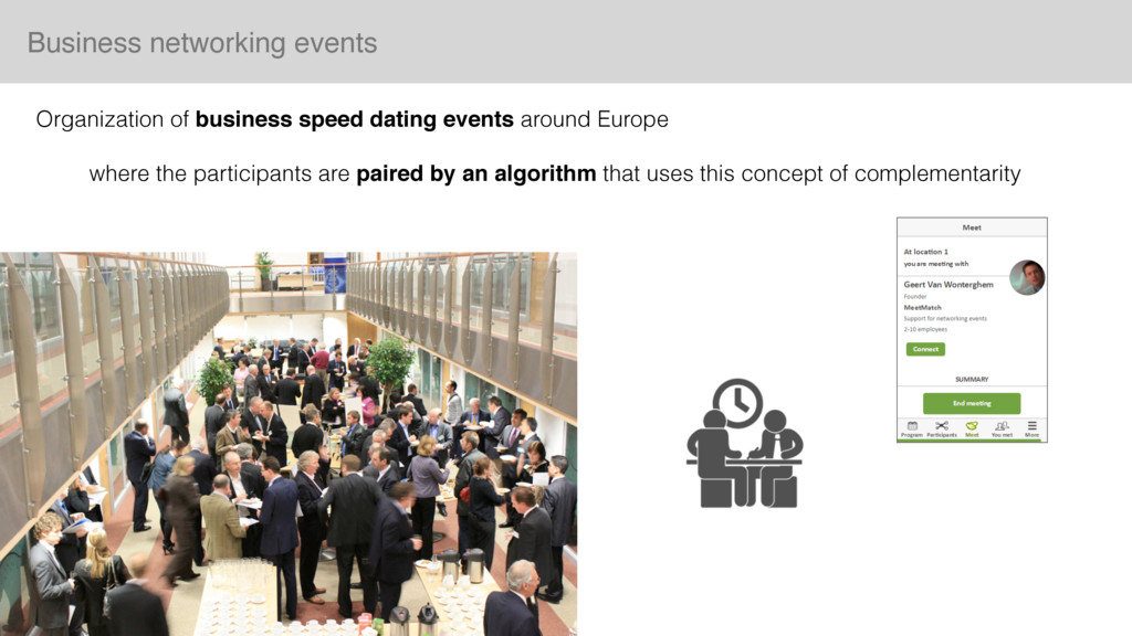 Organization of business speed dating events ar...