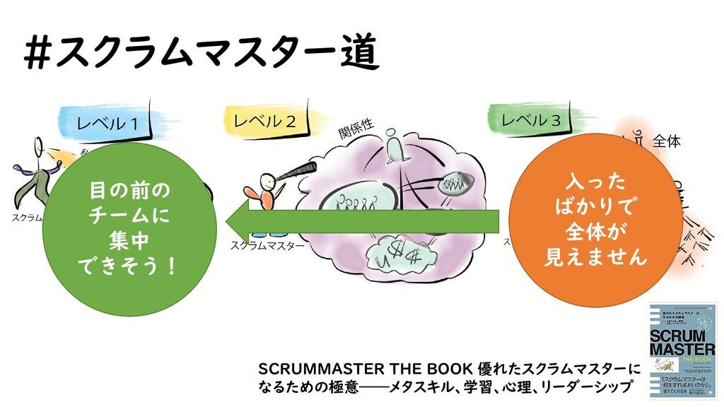 #スクラムマスター道 SCRUMMASTER THE BOOK 優れたスクラムマスターに なる...