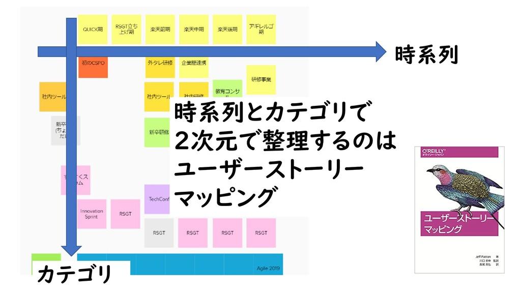 時系列とカテゴリで 2次元で整理するのは ユーザーストーリー マッピング 時系列 カテゴリ