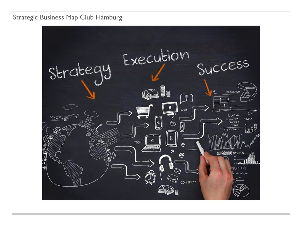 Strategic Business Map Club Hamburg