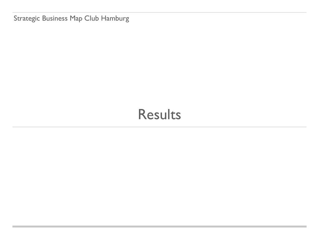 Strategic Business Map Club Hamburg Results