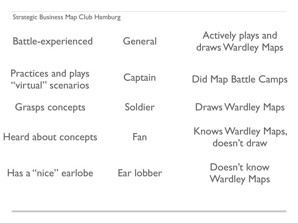 Strategic Business Map Club Hamburg Doesn't kno...
