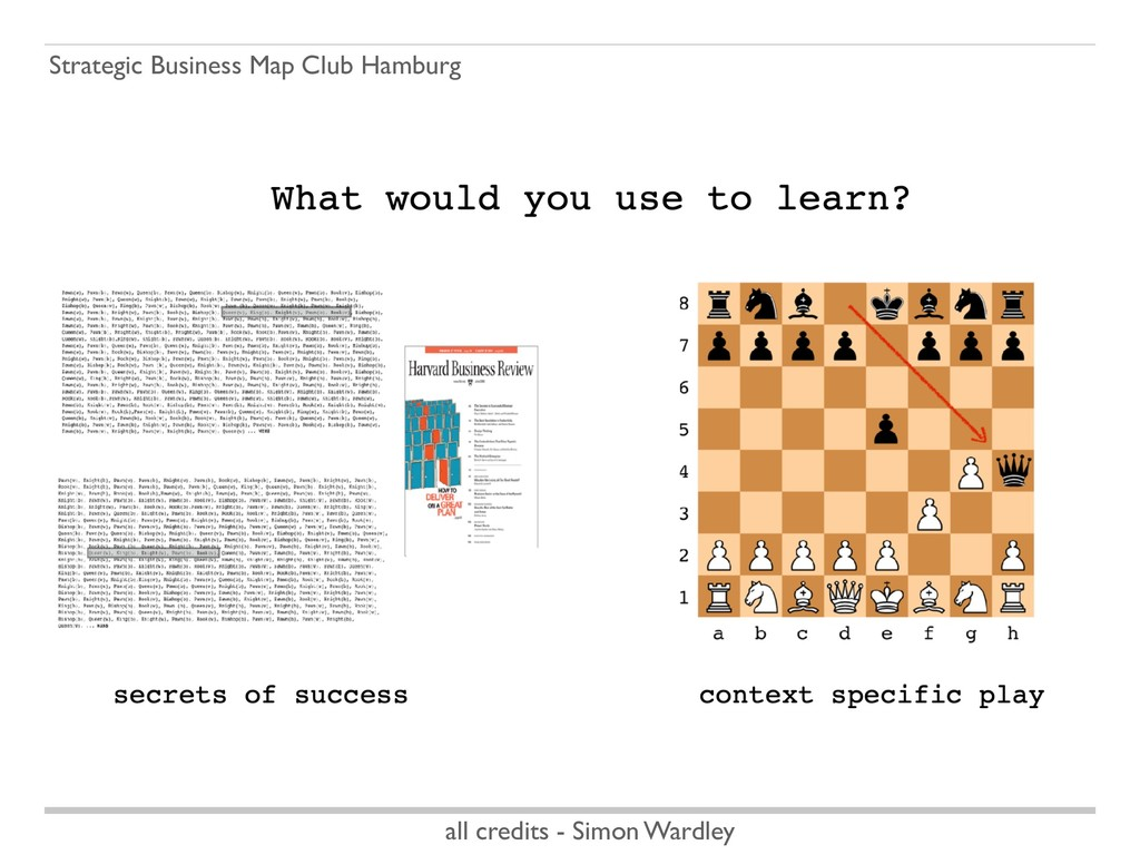 Strategic Business Map Club Hamburg all credits...