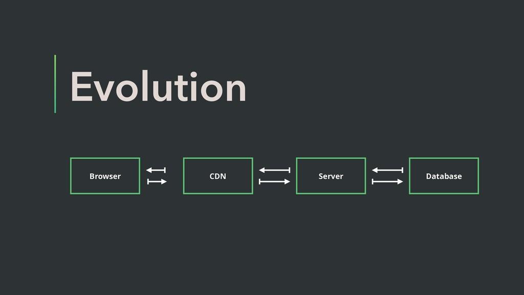Evolution Browser CDN Server Database