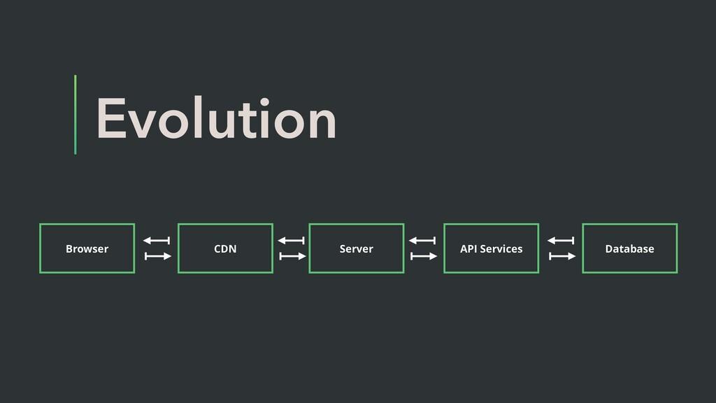 Evolution Browser CDN Server API Services Datab...