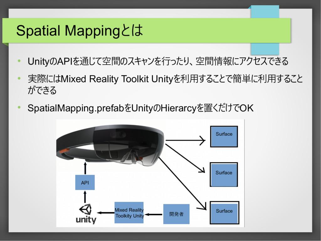 Spatial Mappingとは  UnityのAPIを通じて空間のスキャンを行ったり、空...
