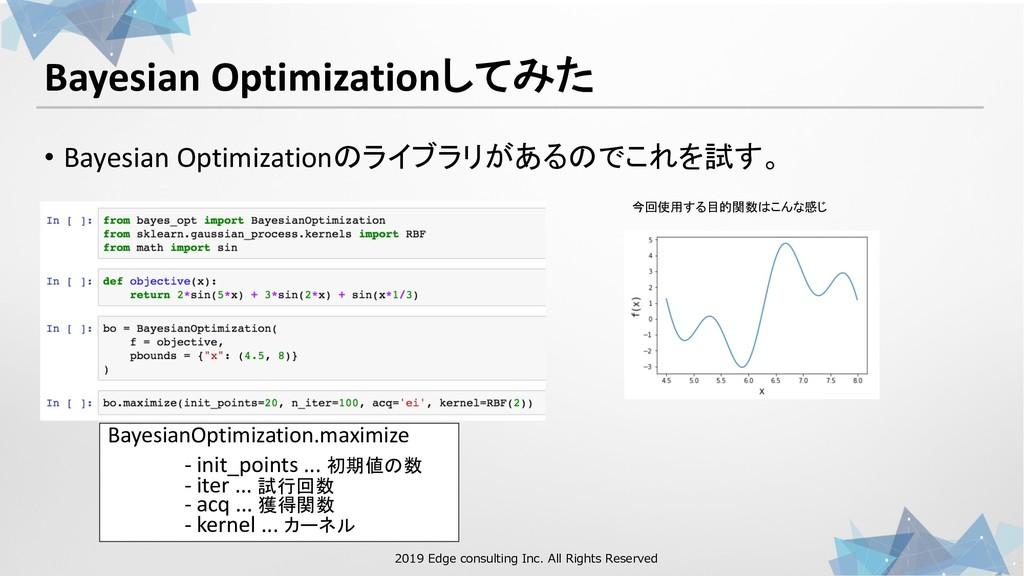 1 00 . 21 0 1 1 00 . Bayesian Optimization  ...