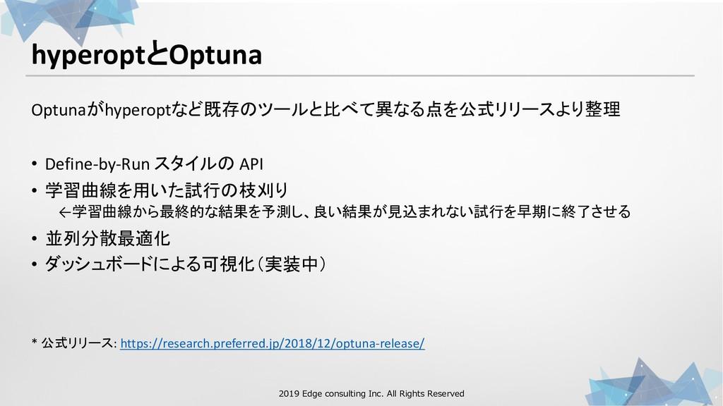 1 00 . 21 0 1 1 00 . hyperopt4Optuna Optuna.hyp...