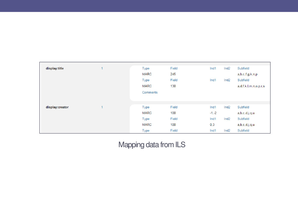 Mapping data from ILS