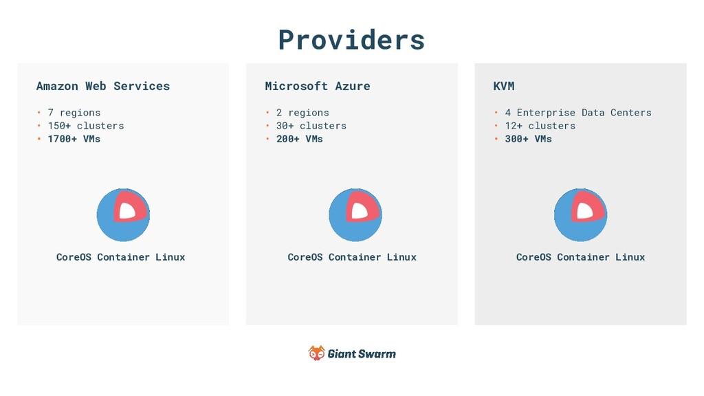Providers Amazon Web Services • 7 regions • 150...
