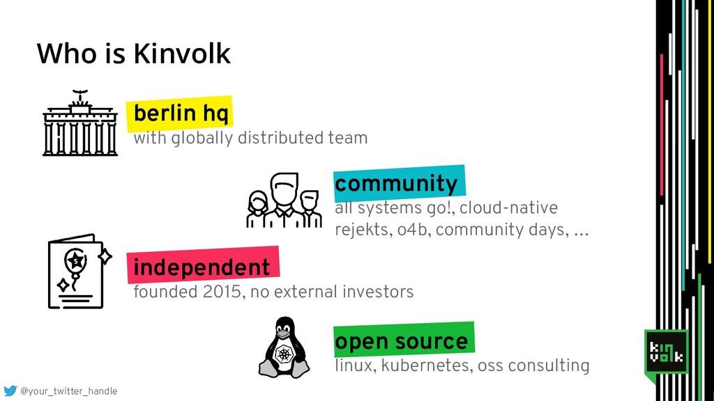 Who is Kinvolk berlin hq with globally distribu...