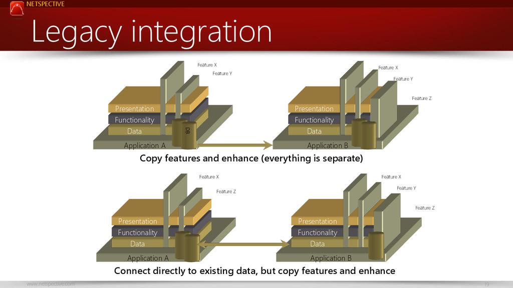 NETSPECTIVE www.netspective.com 19 Legacy integ...