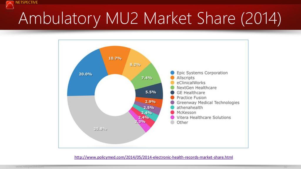NETSPECTIVE www.netspective.com 30 Ambulatory M...