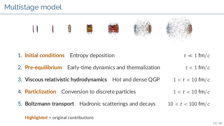 Multistage model 1. Initial conditions Entropy ...