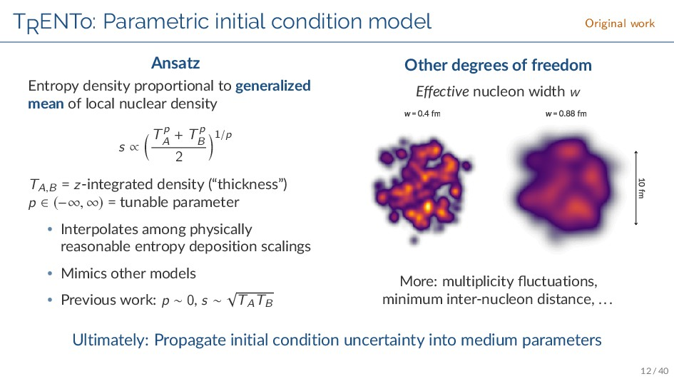 TRENTo: Parametric initial condition model Orig...