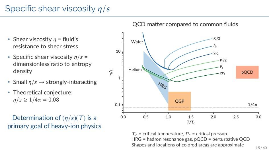 Speci c shear viscosity η/s • Shear viscosity η...