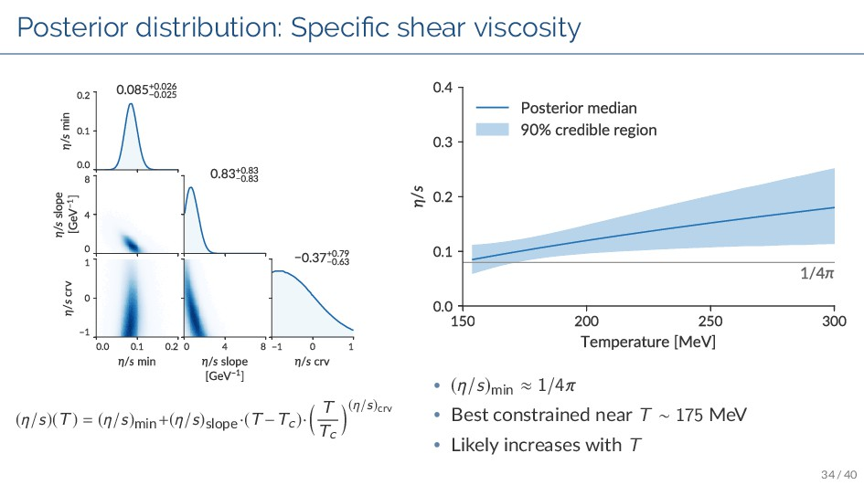 Posterior distribution: Speci c shear viscosity...