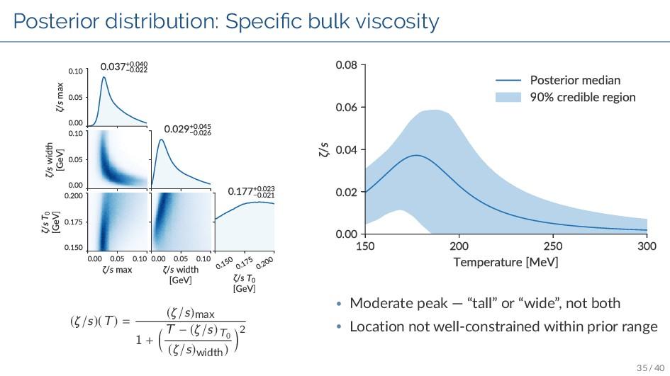 Posterior distribution: Speci c bulk viscosity ...