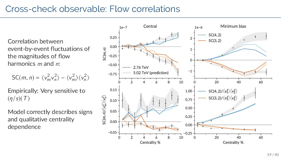 Cross-check observable: Flow correlations Corre...