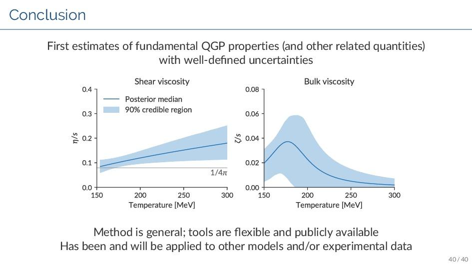 Conclusion First estimates of fundamental QGP p...