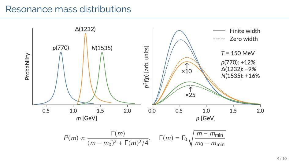 Resonance mass distributions ƏĺƔ ƐĺƏ ƐĺƔ ƑĺƏ l...