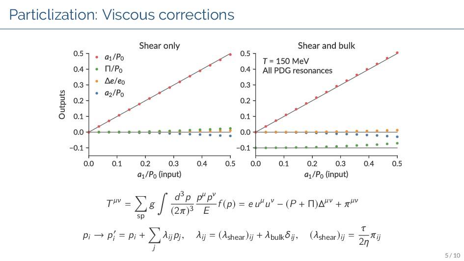 Particlization: Viscous corrections ƏĺƏ ƏĺƐ ƏĺƑ...