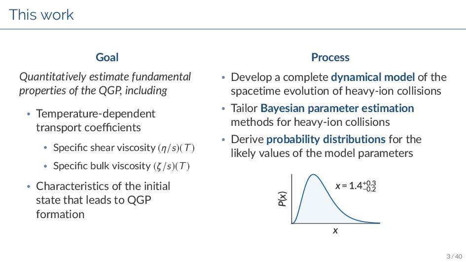 This work Goal Quantitatively estimate fundamen...
