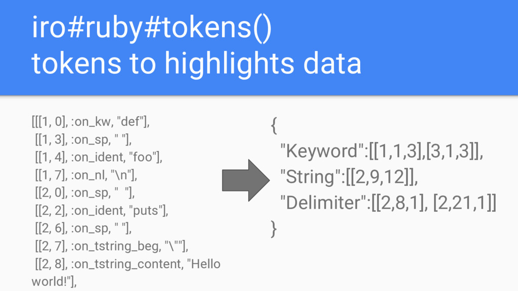 iro#ruby#tokens() tokens to highlights data [[[...