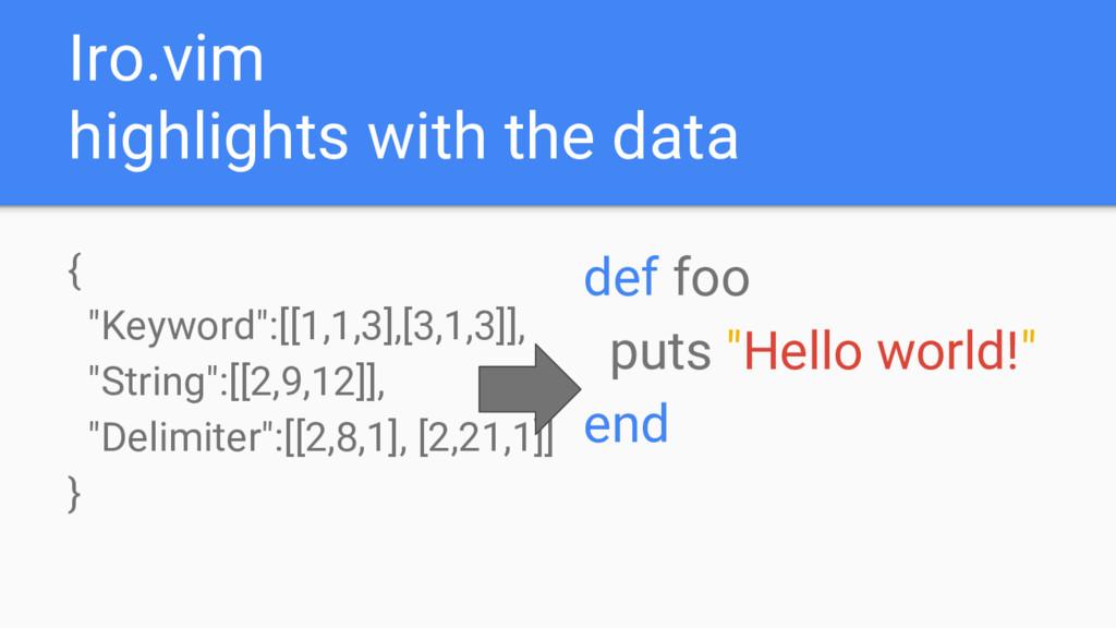 "Iro.vim highlights with the data { ""Keyword"":[[..."
